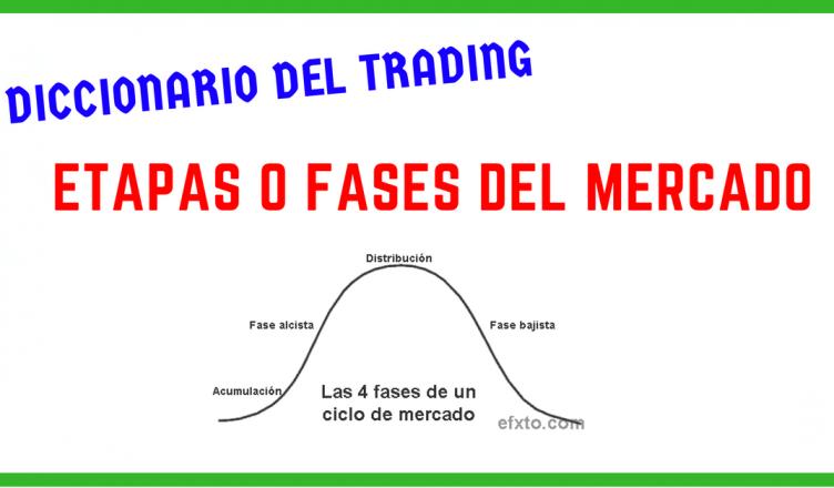 Tipos de trading forex