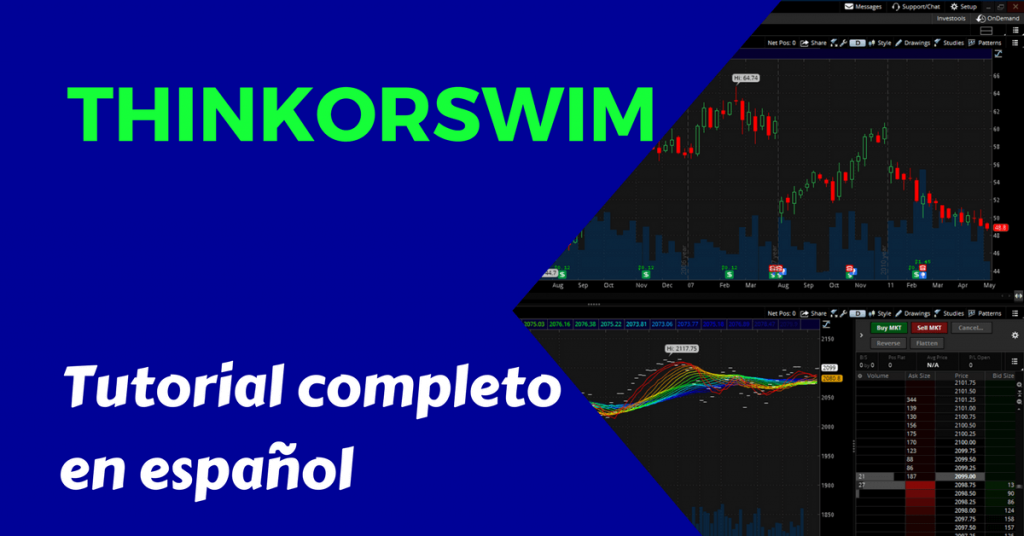 thinkorsim tutorial