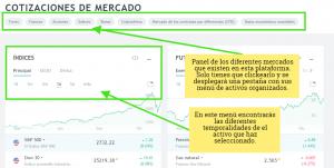 tradingview cotizaciones