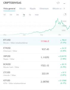 tradingview criptomonedas