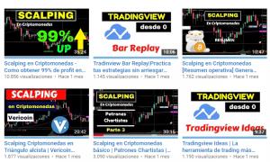 Tradingview herramienta long short