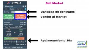 BitMEX tutorial - Market Order compra y venta