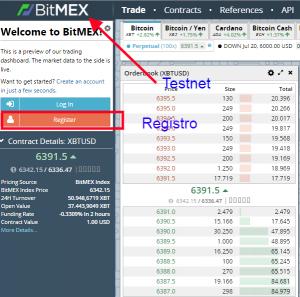 Bitmex Testnet - Cuenta de práctica