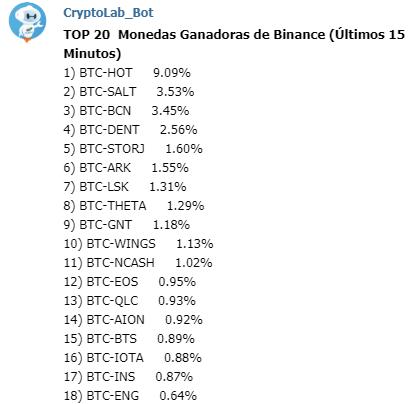 Bot de trading en criptomonedas.