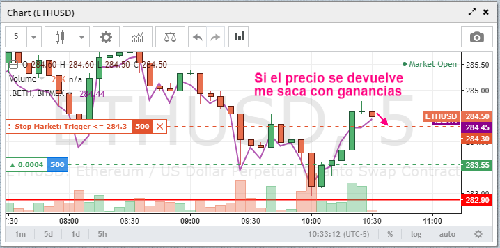 Trailing Stop loss en BitMEX