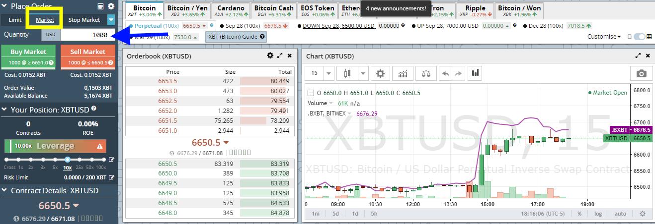 Bitmex fees - Guía completa - Conviertete en un trader experto