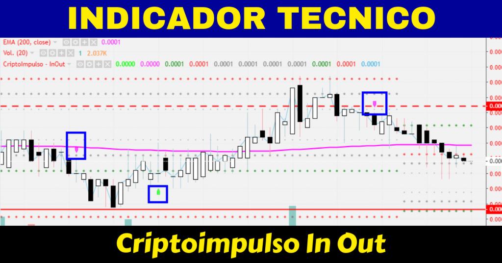 criptoimpulso indicador tradingview