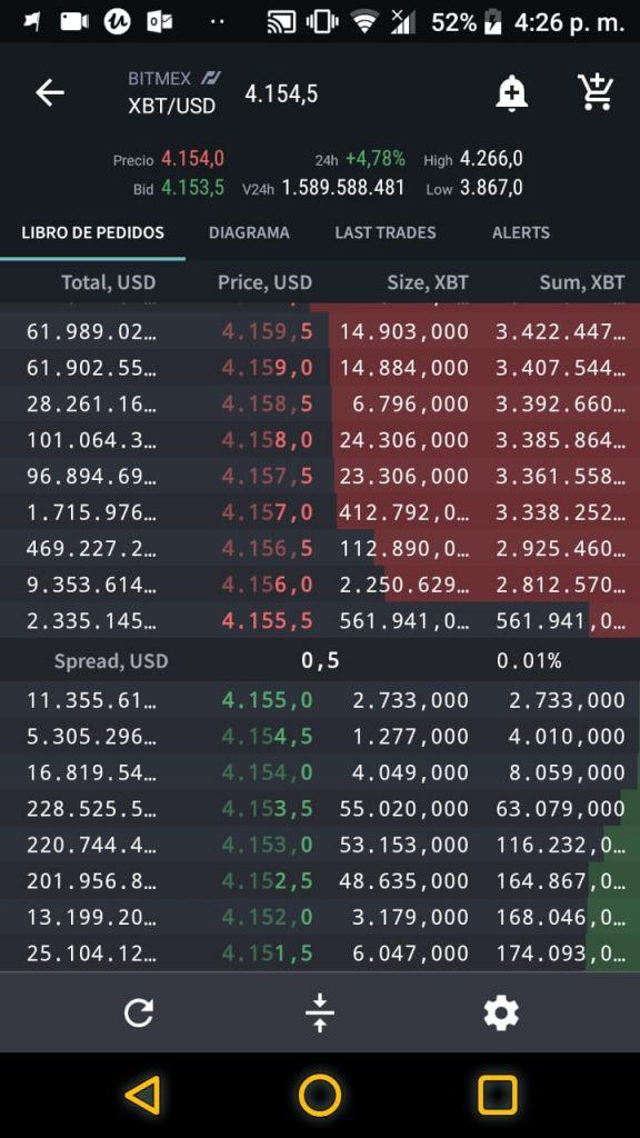 Trading en Bitmex a través de Tabtrader