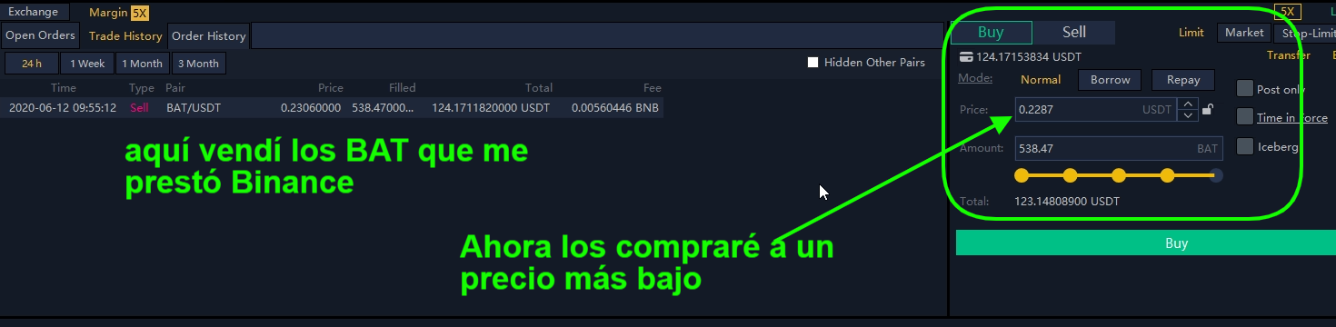 Binance margin trading operativa en vivo